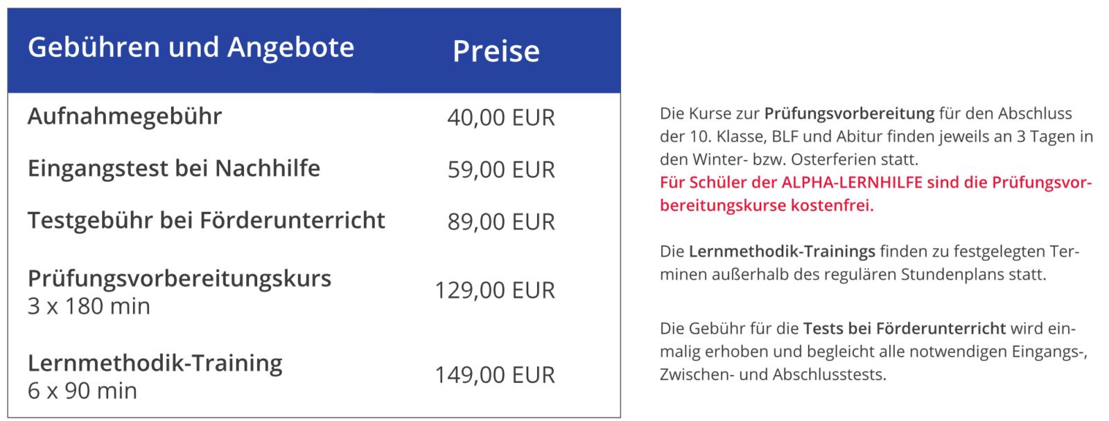 Aktuelle Preisliste: Einmalige Kosten und Angebote